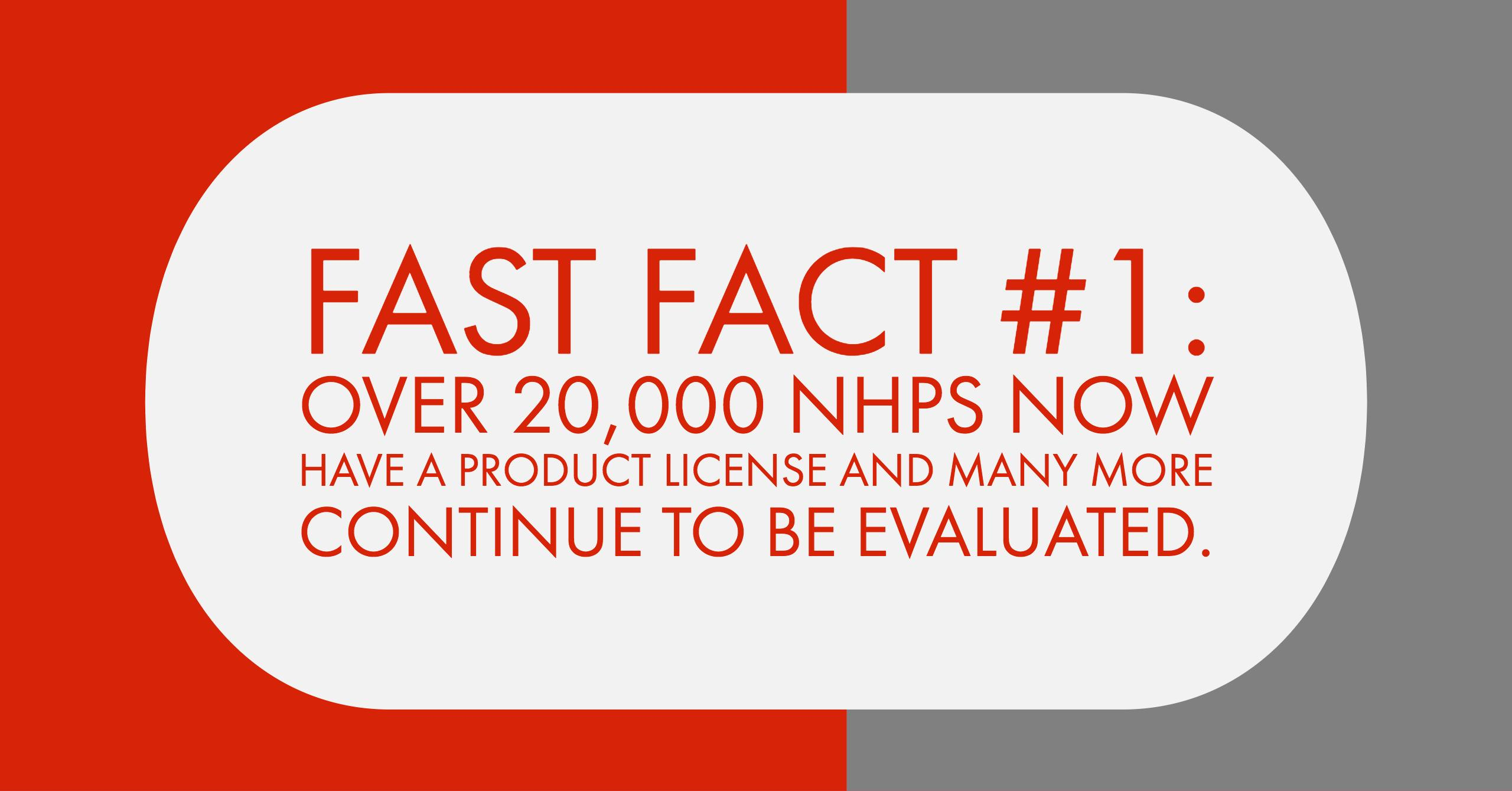 FastFact#1 20,000 Natural Health Products